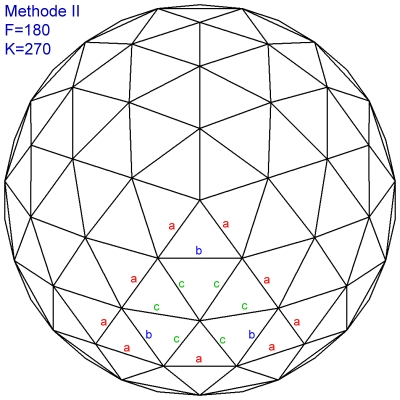 Geodätische Kuppel geodätische kuppeln